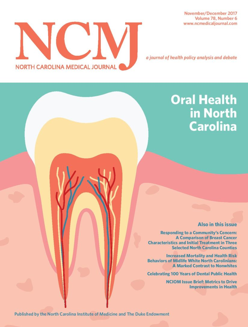 Oral Health in North Carolina
