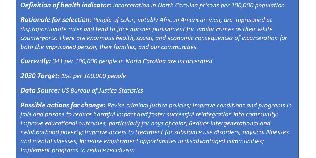 incarceration figure 2